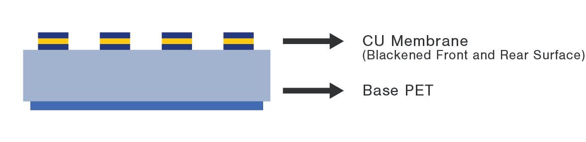 PCM Graphic